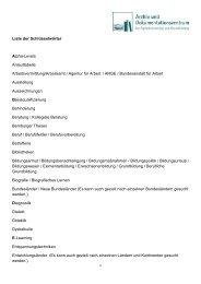 Liste der Schlüsselwörter Alpha-Levels Anlauttabelle ...
