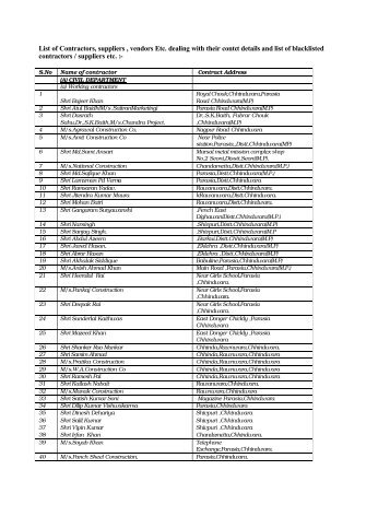List of Contractors, suppliers , vendors Etc. dealing with - Western ...