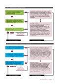 Levensfasebewust personeelsbeleid - brochure - Page 5