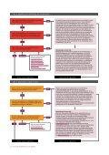 Levensfasebewust personeelsbeleid - brochure - Page 6