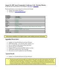 Feb 16, 2006 Aperi Community Meeting Minutes