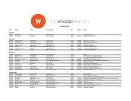 SxSW 2012 - The Windish Agency