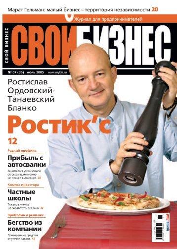 Ростик - WiseSoft.Ru