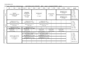 plany zaoczne_2009 - Wydział Nauk o Żywności SGGW