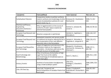 2008 - Wydział Nauk o Żywności SGGW