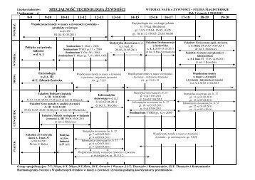 specjalność technologia ywno ści 8-9 9-10 10-11 11-12 12-13 13-14 ...