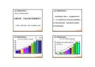 幻灯片1 - HKTDC World SME Expo