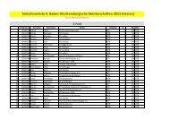 Teilnehmerliste Herren (pdf) - WTB