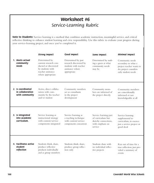 Worksheet #6 Service-Learning Rubric