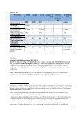 Veiligheidsprogramma - Jaarplan 2013 - Gemeente Amersfoort - Page 4