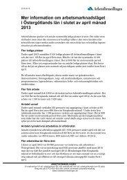 Fakta om arbetsmarknadsläget - Arbetsförmedlingen