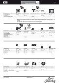 Typelijst voor Captn sharky Captn_Sharky - Page 3