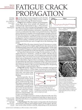 Fatigue Crack Propagation - ASM International