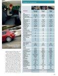 Ladda hem och läs här! - Auto, Motor & Sport - Page 6
