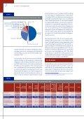 De lokale overheidsbedrijven - Belfius - Page 6