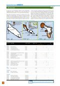 Download - BirdLife International - Page 6