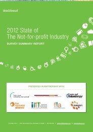 2012 State of The Not-for-profit Industry - Blackbaud