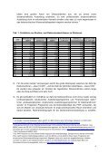 ROLLENMODELLE DES DELLE DES DOKTORATSSTUDIUMS IN ... - Seite 4