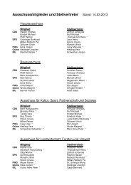 Ausschussmitglieder und Stellvertreter Stand: 14.03.2013