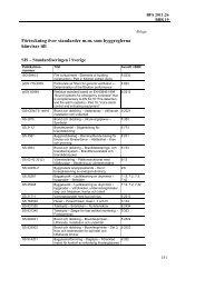 BFS 2011:26 BBR 19 - Bilaga. Förteckning över ... - Boverket