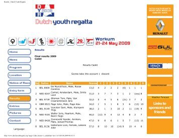 Results - Dutch Youth Regatta