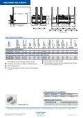 Enkel/Dubbel Hoge Capaciteit - Cascade Corporation - Page 2