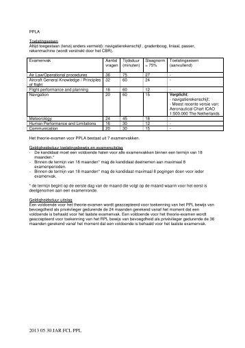 Informatie over de examens voor privévliegers volgens JAR ... - Cbr