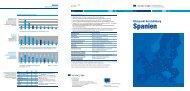 Blickpunkt Berufsbildung Spanien - Cedefop - Europa