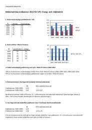 Bibliometriska indikatorer 2012 för VP1: Energi- och miljöteknik