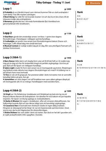 Lopp 1 - Dantoto