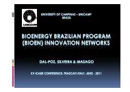 Innovation Networks Maria Ester DAL-POZ - Facoltà di Economia