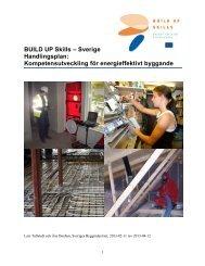 BUSS Handlingsplan - Energimyndigheten