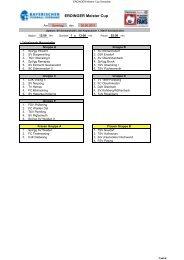 Spielplan Oberpfalz - Erdinger
