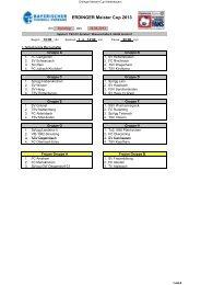 Spielplan Niederbayern - Erdinger