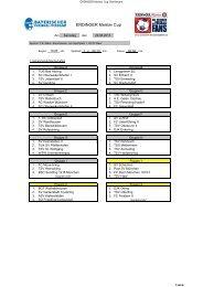 Spielplan Oberbayern 2013 - Erdinger