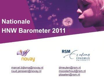 Nationale HNW Barometer 2011 - ERIM