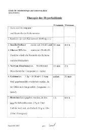 Therapie der Hyperkaliämie - Erkan Arslan