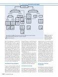 Moderne Pharmakotherapie bei supraventrikulären und - Erkan Arslan - Page 7