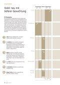 Anlagepolitik 01 / 2013 - Raiffeisen - Page 4