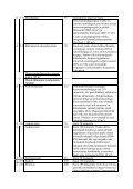 AVATUD ILMA KOGUDETA TSOON Külastajate teenindamise ruumi - Page 2