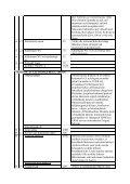AVATUD ILMA KOGUDETA TSOON Külastajate teenindamise ruumi - Page 3