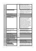 AVATUD ILMA KOGUDETA TSOON Külastajate teenindamise ruumi - Page 4