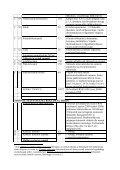 AVATUD ILMA KOGUDETA TSOON Külastajate teenindamise ruumi - Page 7