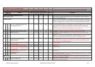 Updated Room Program of ENM, 05.2008 The update is based on ...