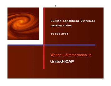 Bullish Sentiment Extreme: Peaking Action - ERM Symposium