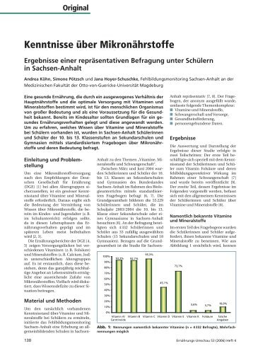 Kenntnisse über Mikronährstoffe