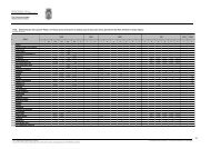 Tabla 4.3 - Errenteria