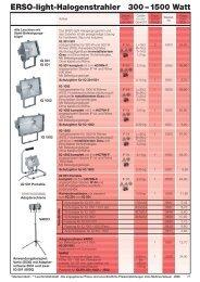 Halogen-, HIT-DE-Strahler,Ständer und Zubehör - ERSO-indulux