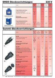 Katalog 2008 - ERSO-indulux
