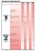 Signalgeräte - ERSO-indulux - Page 2